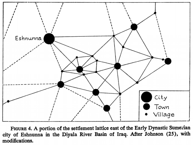 jerarquia-espacial-flannery-1972