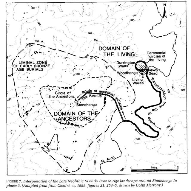 Parker Pearson y Ramilisonina 1998 Fig 7. Dominio de vivos-ancestros stonehenge