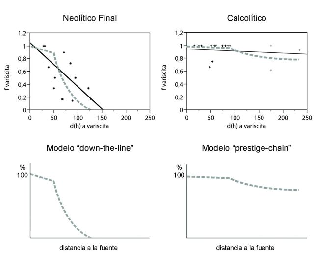 Adornos Verdes. Distribución Gráficos regresión proporción Variscita.jpg