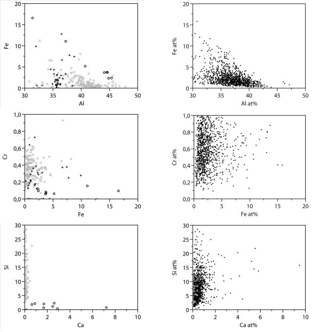 Variscita Procedencia. Gráficos biplot siguiendo Edo et al.png